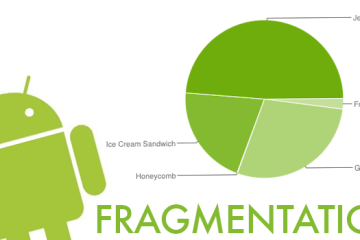android-fragmenation-october-2013