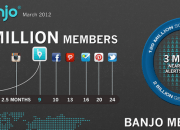 banjo_Featured