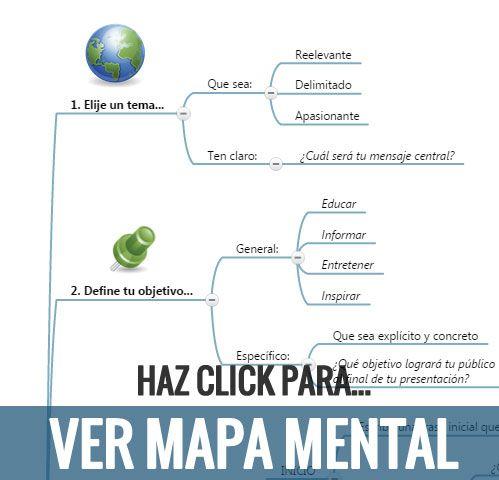 mapa-menta-estructura-preparar-una-presentacion-para-hablar-en-publico-como