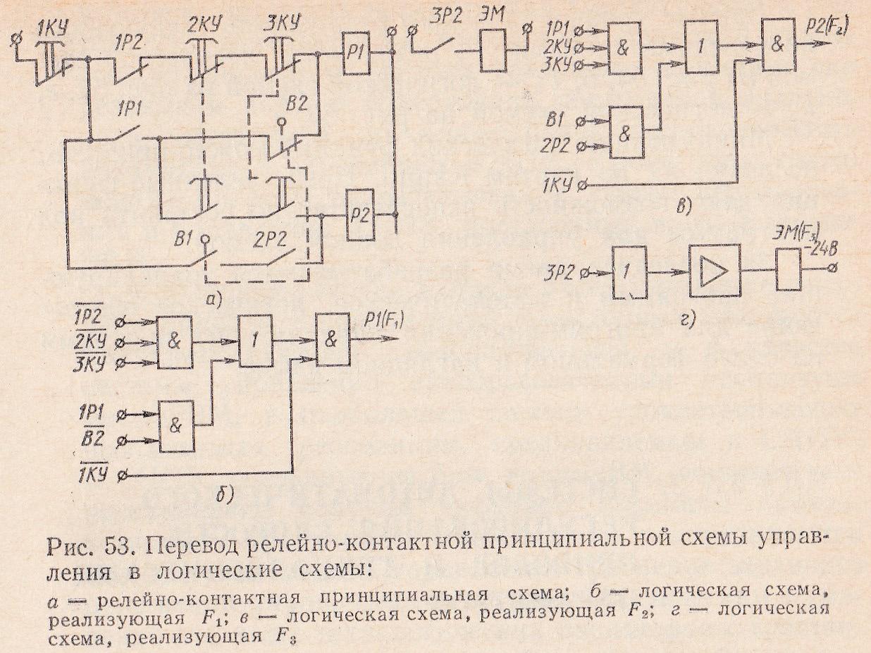 Преобразование логической схемы в функцию