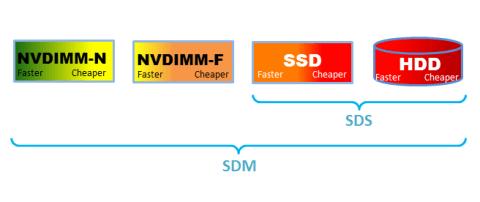 SDM_vs_SDS2.png