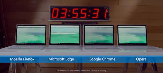 Browser Microsoft Edge Paling Hemat Baterai; Chrome Paling Boros