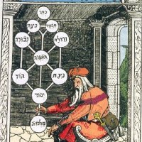 The Templars and the Kabbalah