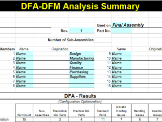 DFA DFM Analysis