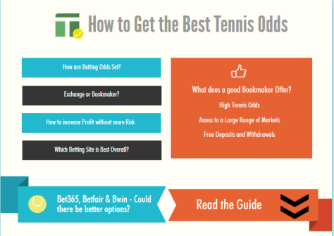 find best odds