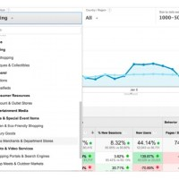 Google Releases Best Practices Guide for Using Analytics With AdWords