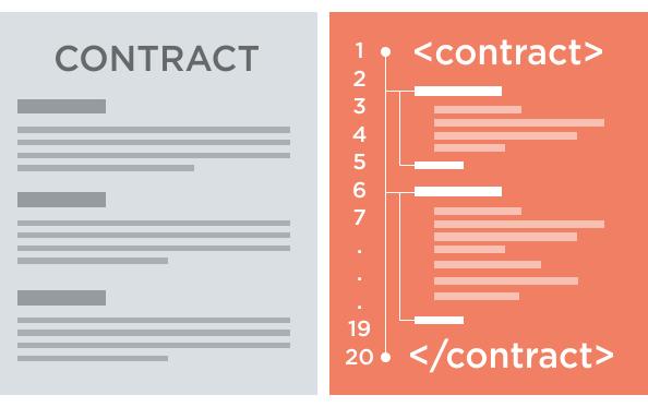 Cómo crear un smart contract mediante términos y condiciones