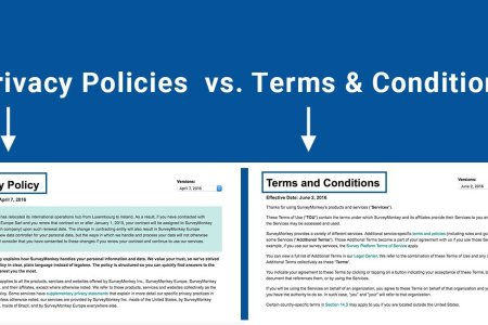 privacy policies vs terms conditions 1