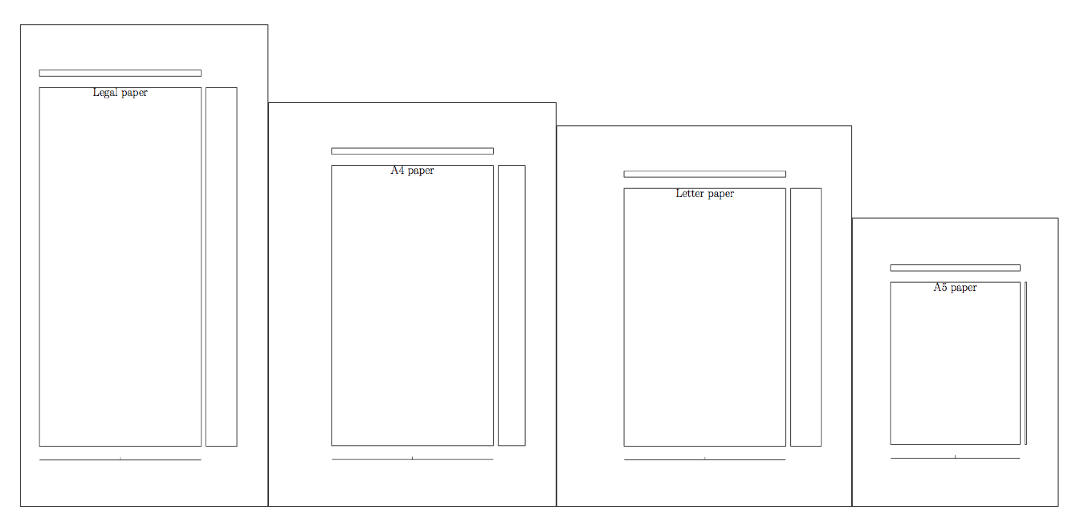 How to change paper size of PDF output to A4 in IEEE latex template?