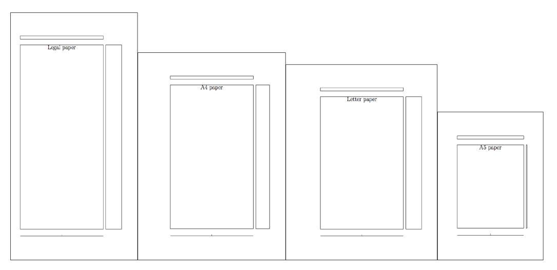 Adding custom paper sizes in AutoCAD | AutoCAD | Autodesk