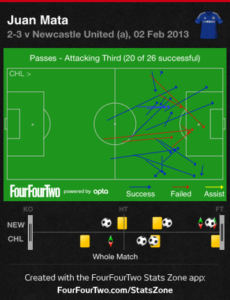 Mata final third passing