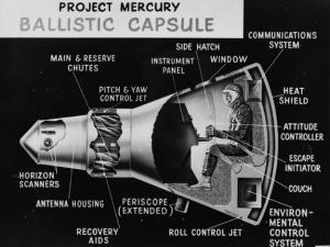 project-mercury