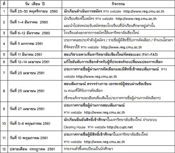 cmu quota 2561