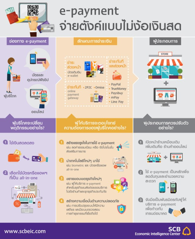 EIC_Infographic_epayment_20160817