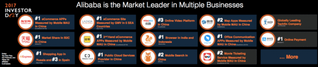 Alibaba is the market leader in multiple businesses (1)