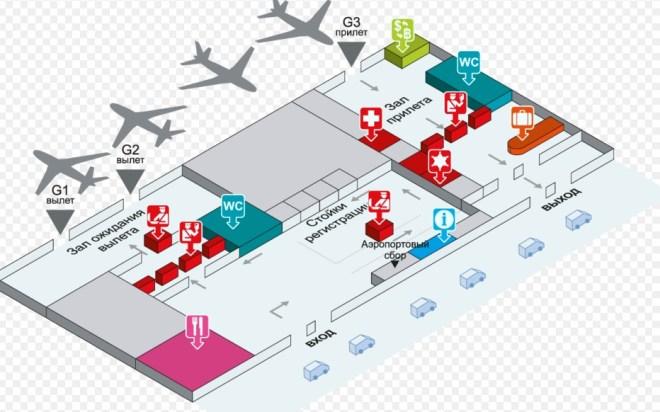 схема аэропорта Паттайи