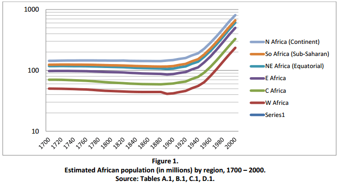 African population growth.PNG