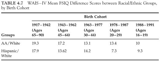 By Birth Cohort.JPG