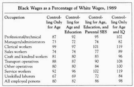 wages-holding-iq-constant