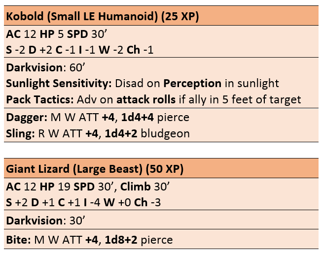 Kobold and Lizard Stat Block