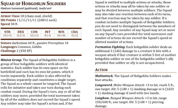 Squad of Hobgoblins