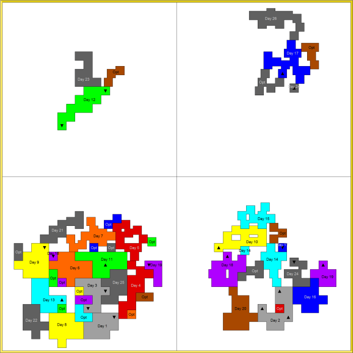 Megadungeon Map