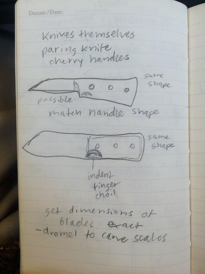 Separate diagrams of each knife design.