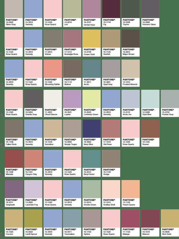 Pantone Colour Palettes 2016