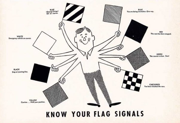 Know your flags