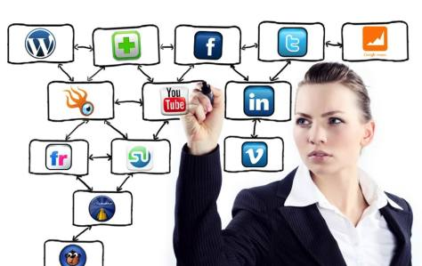 Successful Branding Includes a Comprehensive Social Media Strategy Based On Accurate Metrics