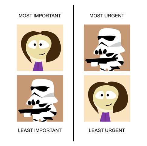 Time Management Jedi