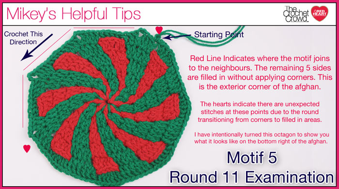 Peppermint Throw, Motif 5 Corner Examination