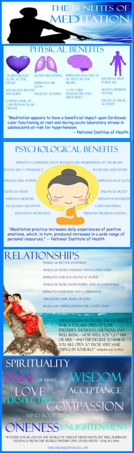 benefits-of-meditation-infographic-quotes