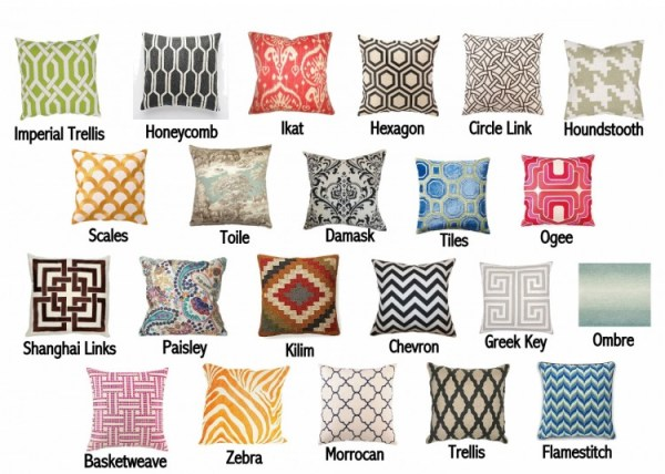 All You Need To Know About Trendy Fabric Patterns And