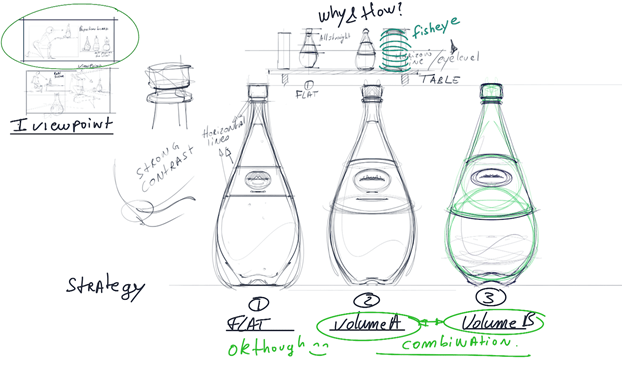 3 Strategy on How to dra Bottle