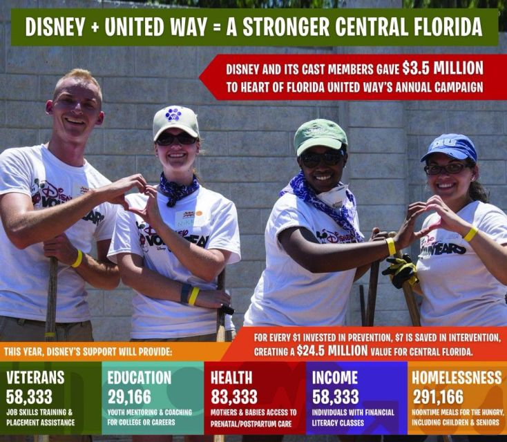 Disney & United Way