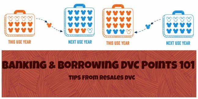 banking & borrowing dvc points