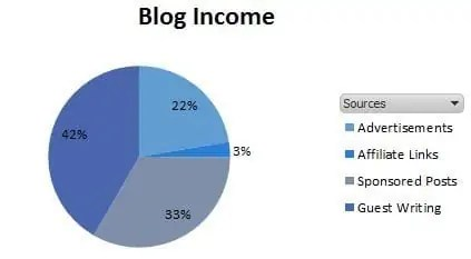 blog-income-chart