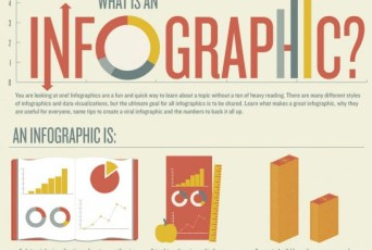 Source: Infographics Archive