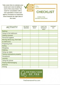 ADL Checklist