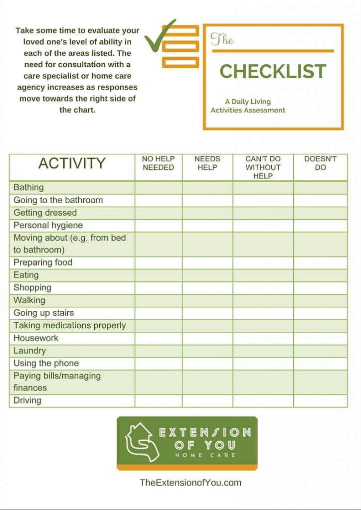 Activities of daily living ADL Checklist.