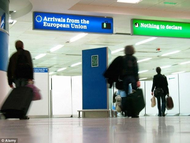 customs airport