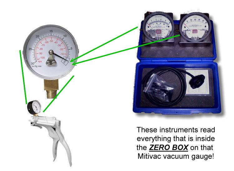 CCV & Evap Gauge Kit