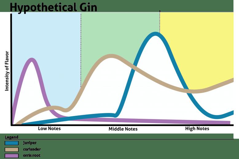 balance-across-aspects-of-palate