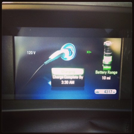 Chevy Volt charging details - day 1 with green diva meg