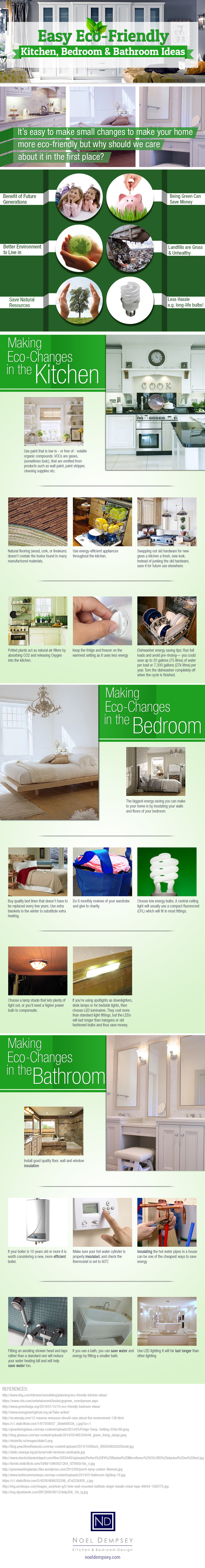 green home infographic
