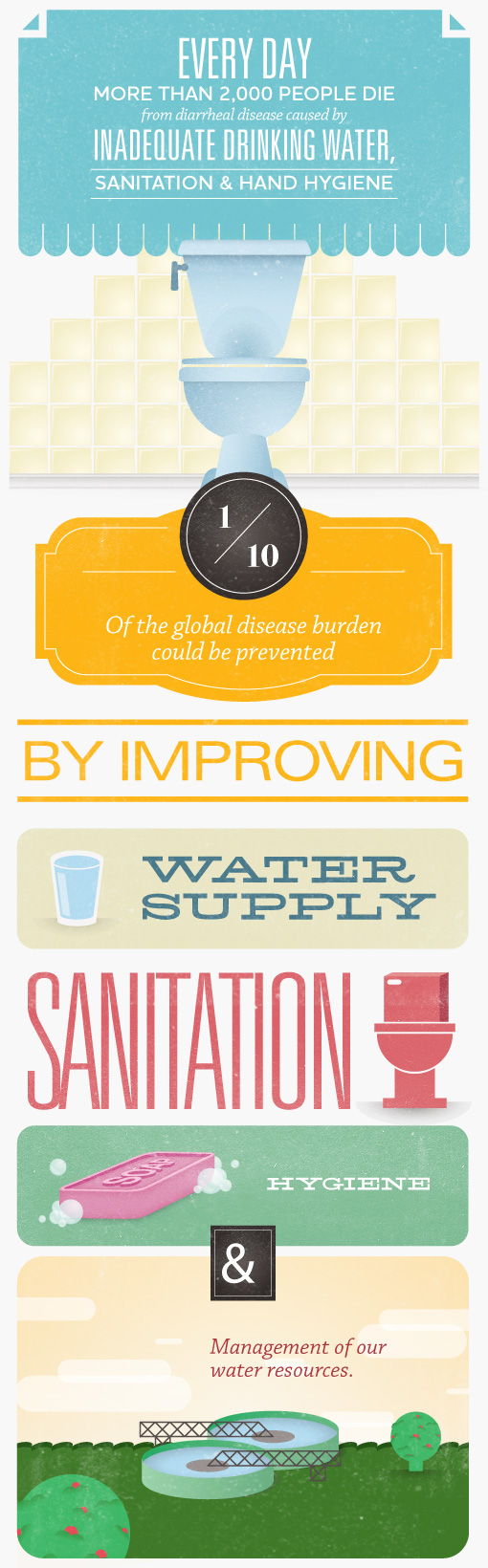 water supply improvements can save lives