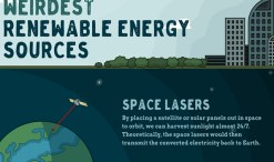 weirdest renewable energy sources