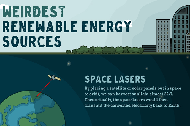 weirdest renewable energy sources