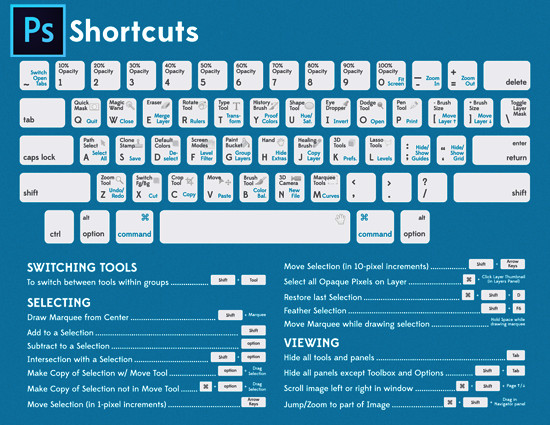 List of Keyboard Shortcuts (click for larger version)